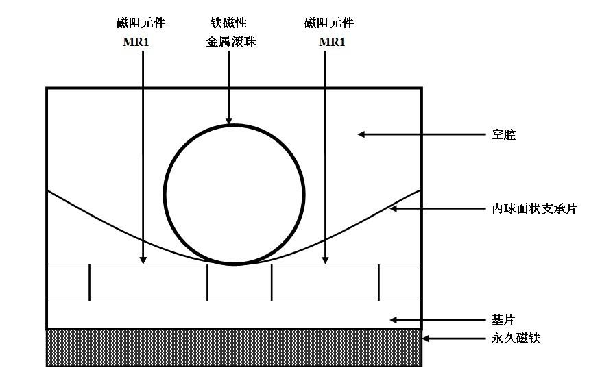 电荷放大器,将积分线路,微分线路,滤波线路,归一化装置等等.